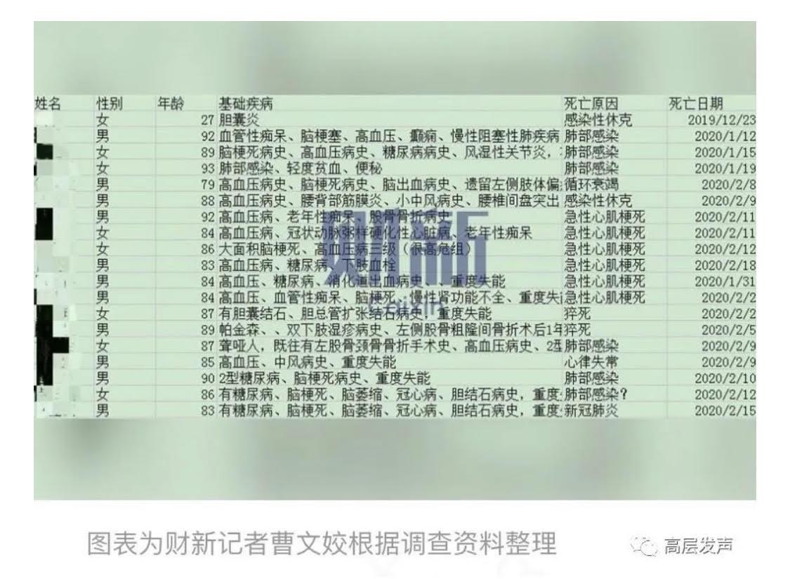 财新网出示11名死者的个人资料。(财新网图片)