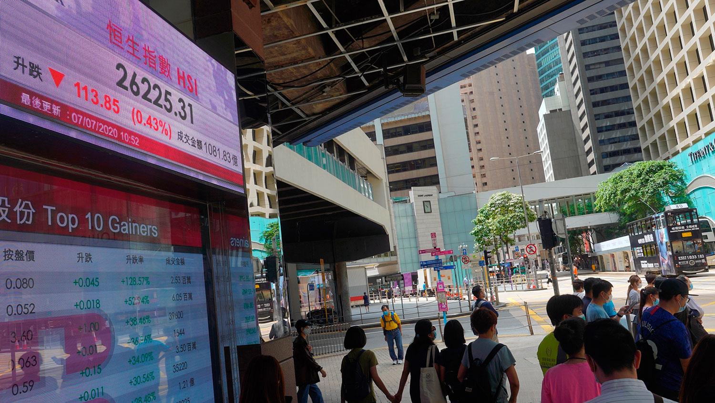 香港虽然在国安法阴影下,不少外资计划撤离香港,但股市在中资股带动下,仍然跟随内地大幅上升。(AP)