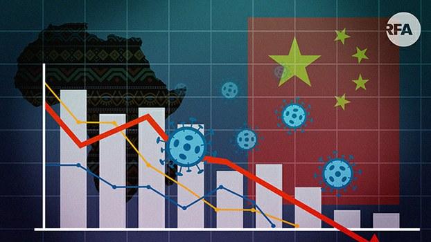 """《金融时报》:北京可能暂停收取""""一带一路""""债务利息(自由亚洲电台制图)"""