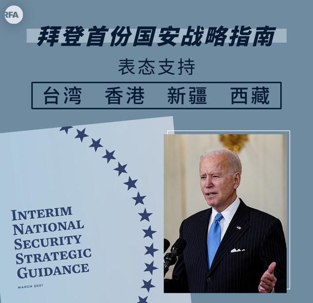 拜登首份国安战略指南 表态支持台湾、香港、新疆和西藏(自由亚洲电台制图)