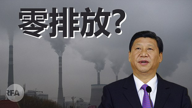 中国减碳排放的承诺受到质疑(自由亚洲电台制图)