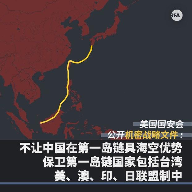美国公开战略文件 保卫台湾、组联盟遏制中国扩张(自由亚洲电台制图)