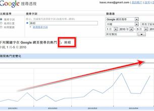 """图片:四月份网络搜索""""林昭""""的数量猛增   (谷歌数据/心语屏幕截图)"""