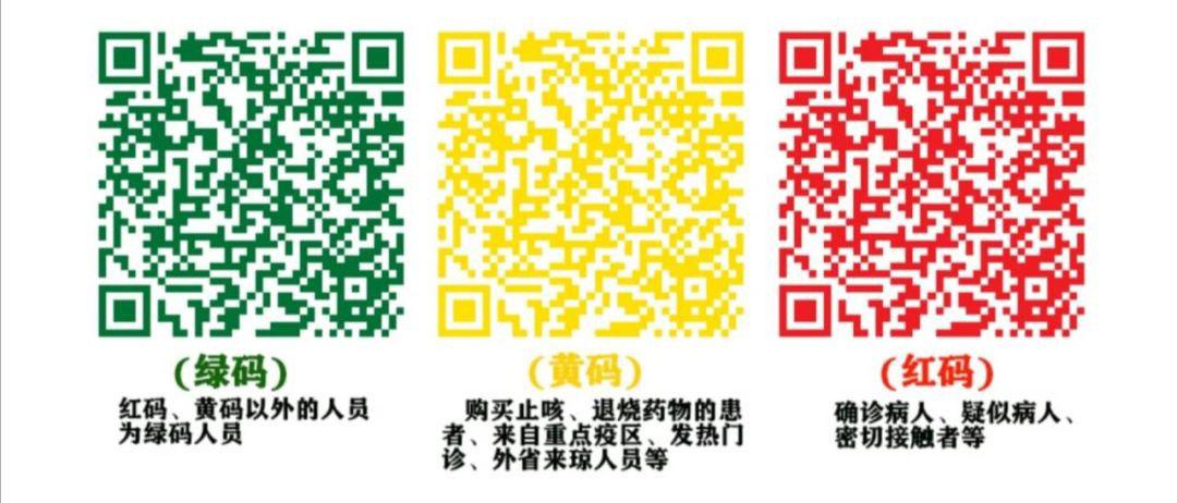 疫情健康码分为三种颜色,当健康码变为红色时,使用者将寸步难行。(网络图片/乔龙提供)