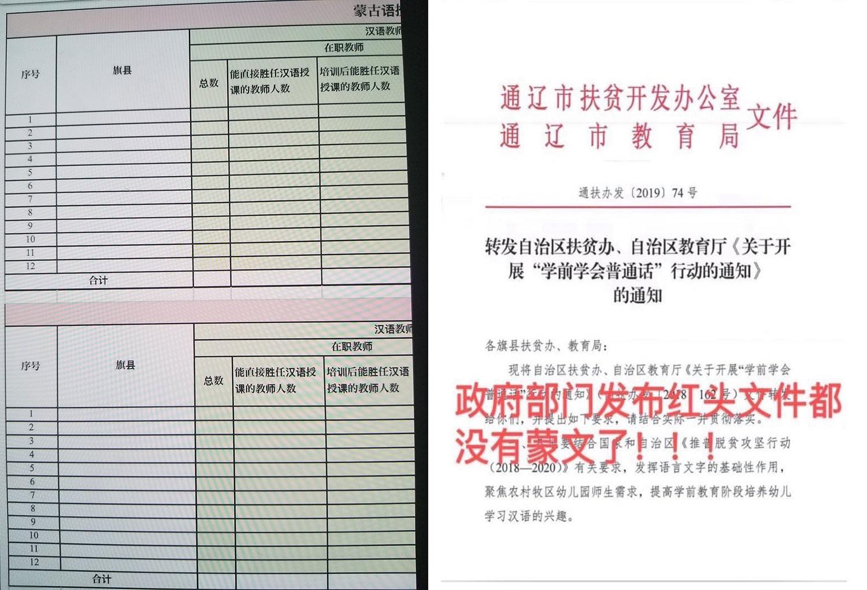 左图:蒙古语教师接受汉语培训后,改汉语教学。(志愿者提供/记者乔龙);右图:通辽市政府教育局通知,学前教育要汉语。(网络图片/乔龙提供)
