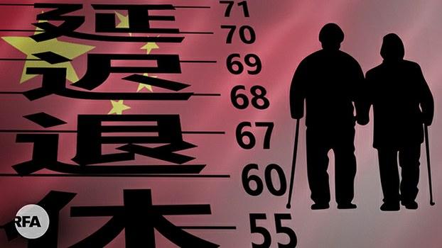 中国拟延迟退休年龄引发关注(自由亚洲电台制图)