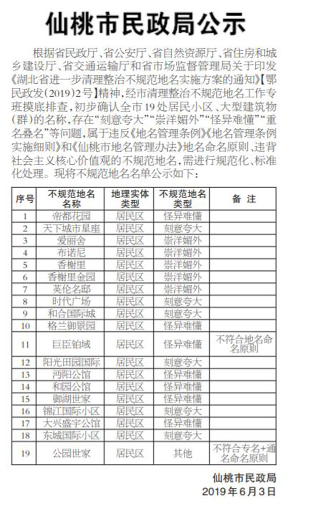 湖北仙桃市民政局认定该市19处居民小区崇洋媚外。(网络图片)