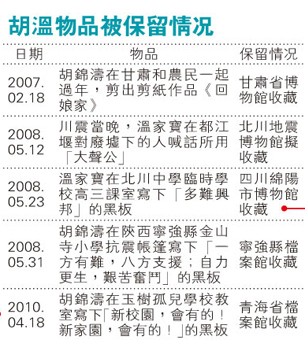 图片:近年胡锦涛和温家宝的文字及物品被保留的情况。(网络截图/记者乔龙)