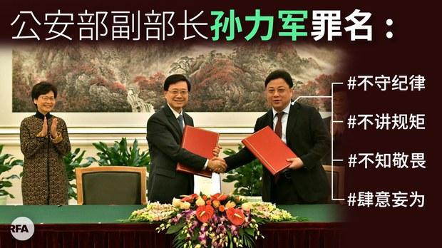 中国公安部副部长孙力军(右)罪状(自由亚洲电台制图)