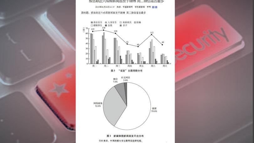中国社科院发布新媒体蓝皮书 称6成假新闻于微博首发。(网页截图)