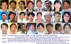 Một số nhà tranh đấu vì dân chủ. Photo courtesy vietbao.com