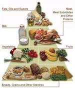 DiabetesFoodPyramid150.jpg