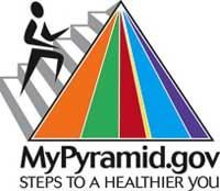 MyPyramid200.jpg