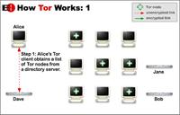 TorProject200.jpg