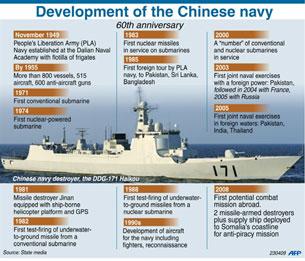 Đặc biệt hải quân Trung Quốc được hiện đại hóa với tốc độ đáng ngại. AFP