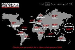 Bảng xếp hạng về quyền tự do báo chí năm 2009, Việt Nam gần đội sổ hơn China 2 bậc.