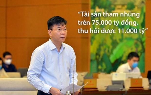Chính phủ có nên xây dựng cơ chế 'tịch thu tài sản không qua thủ tục kết tội'?