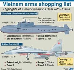 vn-arm-shopping-list-250.jpg