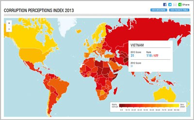 Mặc dù Việt Nam gần 10 năm thực thi Luật phòng chống tham nhũng, nhưng năm 2013 vẫn bị xếp hạng thứ 116 trên 177 quốc gia về tham nhũng trong khu vực công, theo đánh giá của Tổ chức Minh bạch Quốc tế. Photo courtesy of transparency.org