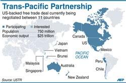 Bản đồ minh họa các nước cùng đàm phán về TPP. AFP