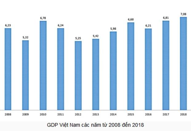 GDPVN2018.jpg
