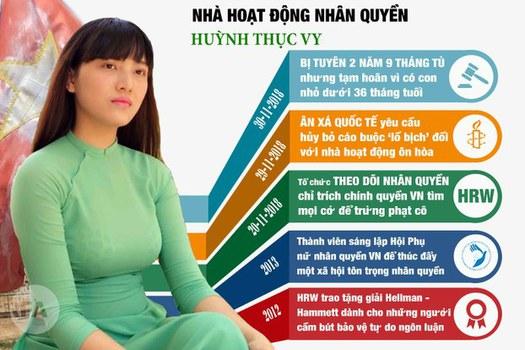 Nhà hoạt động Huỳnh Thục Vy bị tuyên án 2 năm 9 tháng tù giam và bản án sẽ có hiệu lực khi con của cô tròn 3 tuổi.
