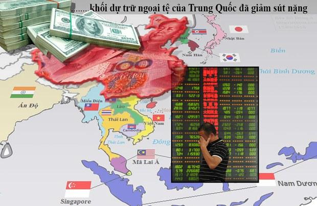 Kinh tế Trung Quốc, khối dự trữ ngoại tệ của Trung Quốc đã giảm sút nặng ... (ảnh minh hoạ)