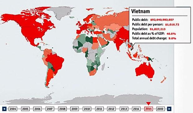 Các chỉ tiêu nợ công của Việt Nam theo tính toán của The Economist.