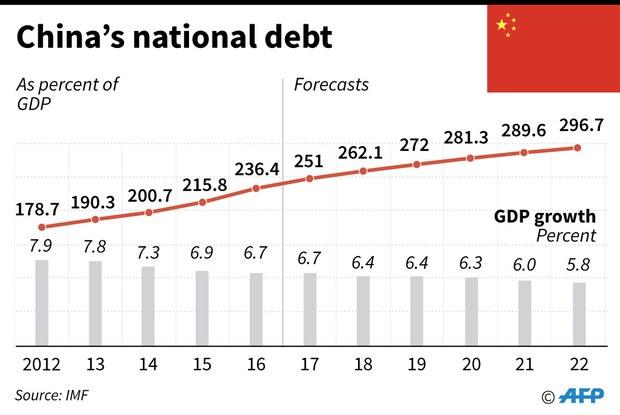 Trung Quốc thiếu nước mà thừa nợ