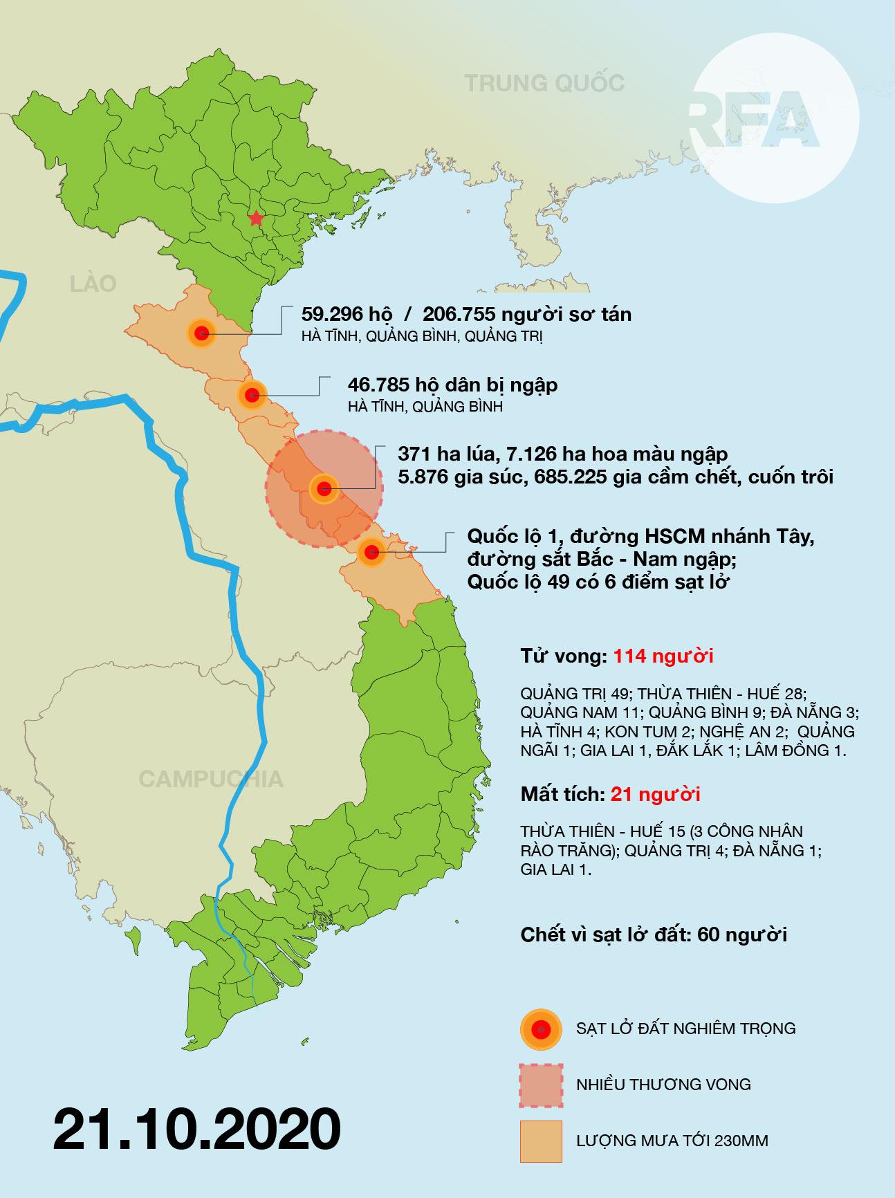 Thống kê mưa lũ Miền Trung ngày 21.10.2020