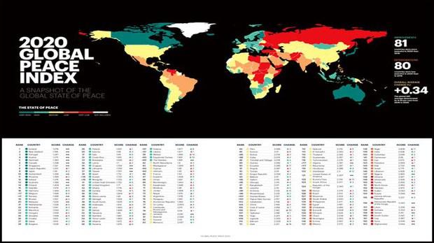 Global-Peace-Index-2020-960