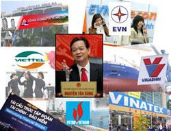Các Tập đoàn cột trụ của kinh tế Việt Nam. RFA/internet.